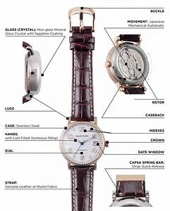 Common Watch Terms You Should Know  Part 2