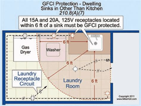 Laundry Room House Wiring Circuit by Gfci Issues Kitchen Gas Circuit Outside House