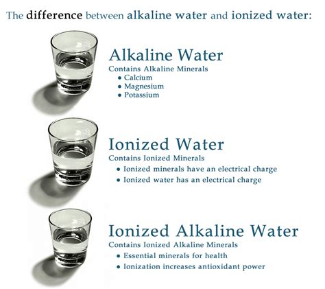 what does an ionizer do so buying a water ionizer is a very expensive way of obtaining a solution that is essentially