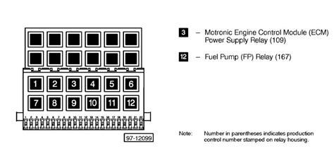 vw 1998 jetta 2000 cabrio fuse diagram engine light headlight wiper check relay volkswagen fuel pump panel heater gl came