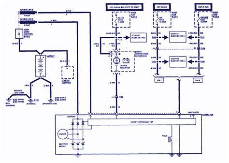 Chevrolet Corvette Wiring Diagram Auto Diagrams