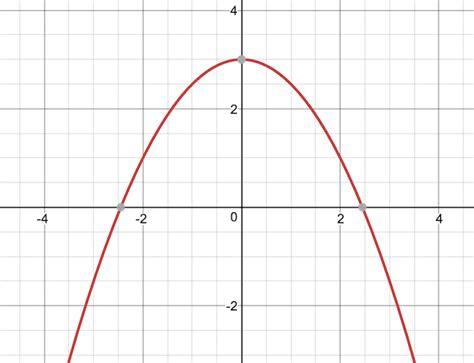 schnittpunkte berechnen lineare funktion schnittpunkt
