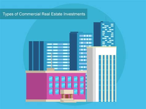 The Definitive Guide To Commercial Real Estate Investing