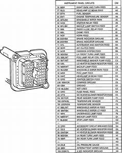 1995 Jeep Wrangler Yj Parts Diagram