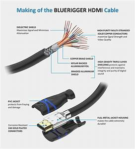 Micro Usb To Rca Wiring Diagram