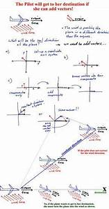 Updated Learning  Calculate The Centripetal Acceleration