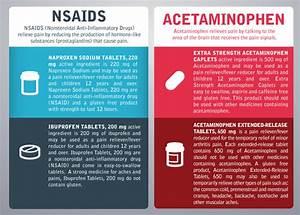 Amazon Com  Basic Care Ibuprofen Tablets  500 Count  Prime