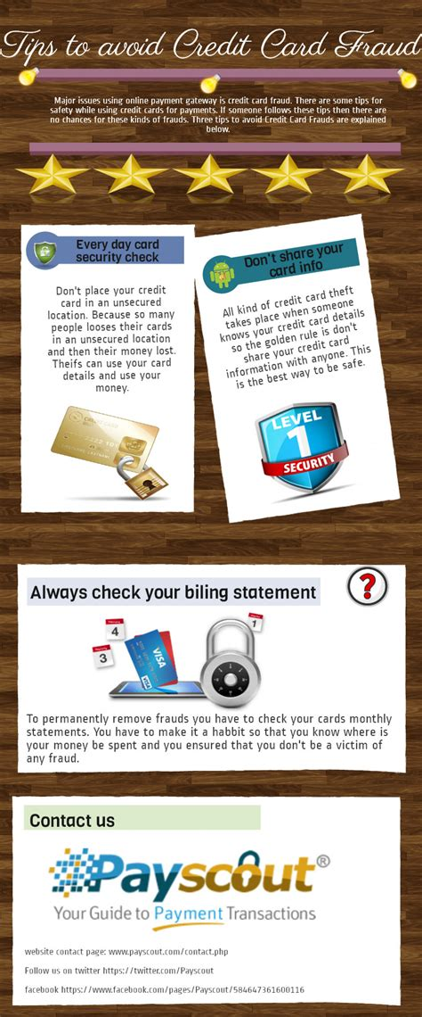 And as long as credit cards are the main source of financial they will then ask for credit card details to pay this fee. 3 Tips to Avoid Credit Card Fraud   Visual.ly