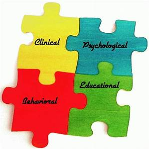 nutrition care process - Emily Todhunter, WVU Graduate Dietetic Intern  Mental Health and Behavior Autism