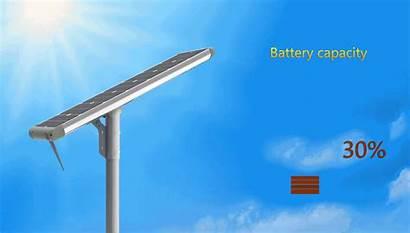 Solar Pole Street Lamp Lights Integrated Intelligent