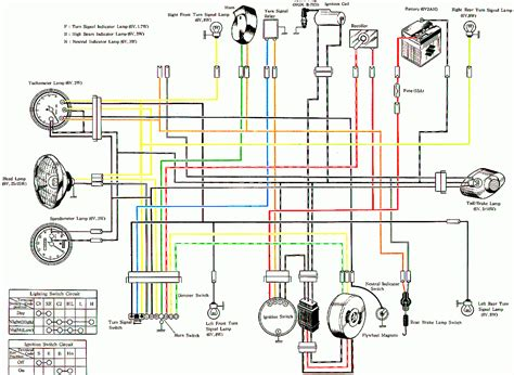 basic motorcycle wiring diagram diagram chart gallery