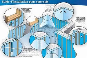 Isoler Sous Sol : isolation sous sol quebec ~ Melissatoandfro.com Idées de Décoration