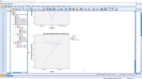 Detecting Interaction Effects In Anova Using Spss Profile Plots Line Drawing Simple Rooster Ethics Silhouette From Photo Geography Peacock Volleyball