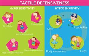 Tactile Defensiveness: Why My Child Hates Hugs, Tags and ...