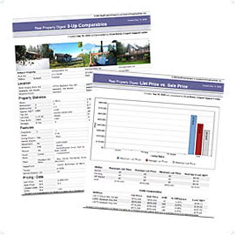Real Property Digest Cma Reports  Real Estate