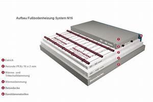 Aufbau Fußbodenheizung Estrich : bautagebuch serie 12 fu bodenheizung und estrich ~ Michelbontemps.com Haus und Dekorationen