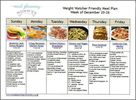 cuisine weight watchers weight watcher meal plan 1 with smart points
