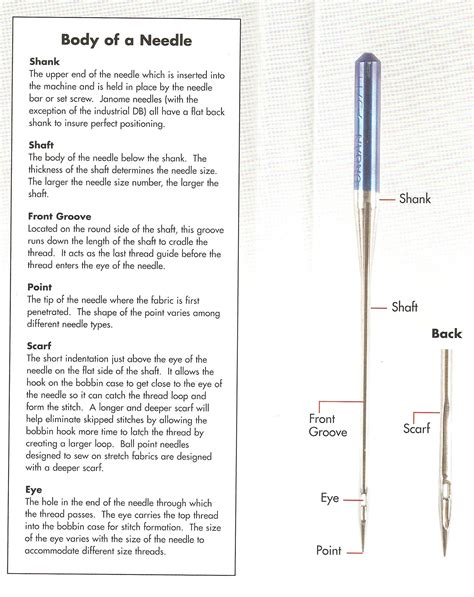 Hand Embroidery Needle Sizes