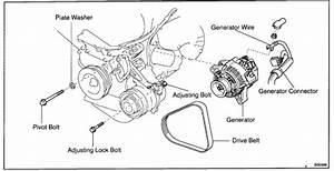 Toyota Sienna Alternator Wiring Diagram