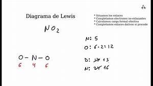 Diagrama De Lewis Del Dioxido De Nitr U00f3geno No2