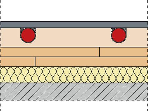 Was Ist Trockenestrich by Wie L 228 Sst Sich Die Fu 223 Bodenheizung Mit Trockenestrich