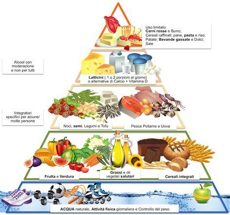 nuova piramide alimentare italiana equilibrio e variet 224 gli ingredienti di un alimentazione