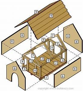 how to build a dog house dog houses dog and dog house plans With how to build a dog house step by step