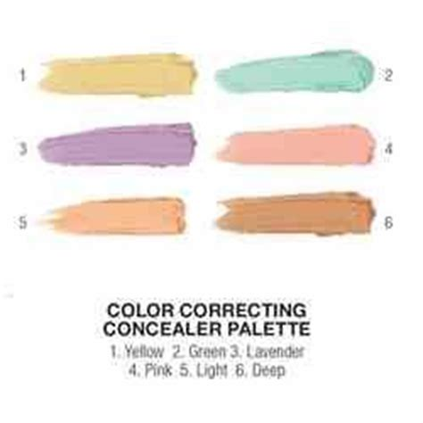 nyx colour correcting concealer palette nyx color correcting concealer palette reviews photos