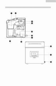 Page 5 Of Haier Ice Maker Hpim35w User Guide