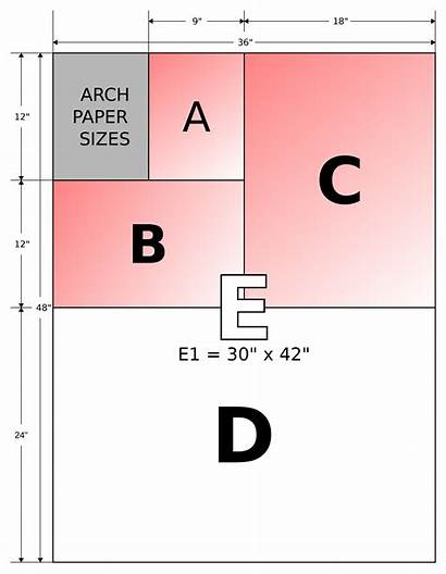 Paper Sizes Arch Ansi Drawings Svg Printing