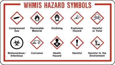 canadian whmis symbols acute