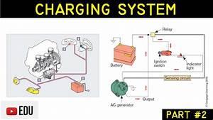 Sistem Pengisian Charging System Komponen Fungsi Dan Cara