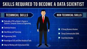 What Skills Do I Need to Become a Data Scientist?
