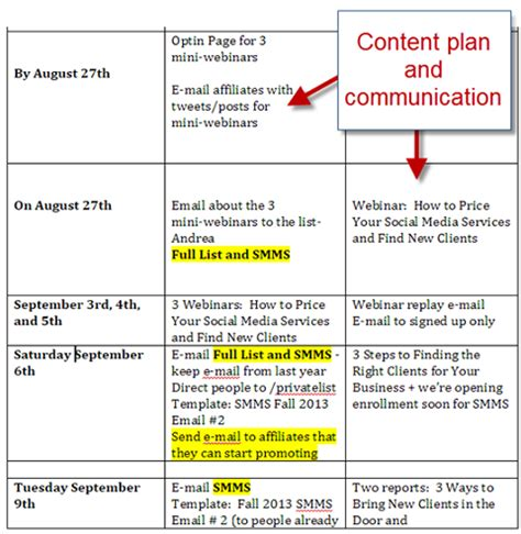 social media communication plan template how to launch your product using social media examiner