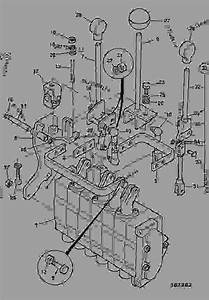Valve Control Levers  Lift  Tilt  Aux1 Extn