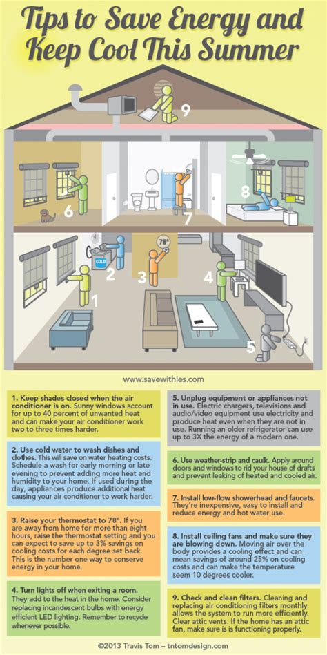 save energy   cool  summer easy tips  busy
