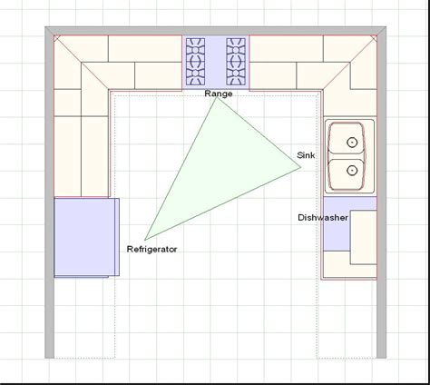 plan de cuisine en l how to select kitchen layouts designwalls com