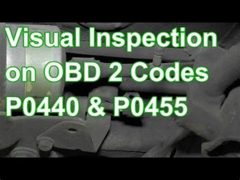 diagnose codes p  p  visual