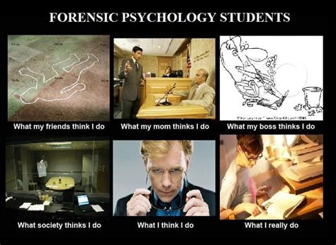 Forensic Psychology Students...