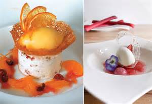 French Plated Desserts