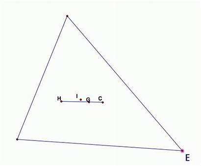Triangle Acute Centers Its Located Kinds Various