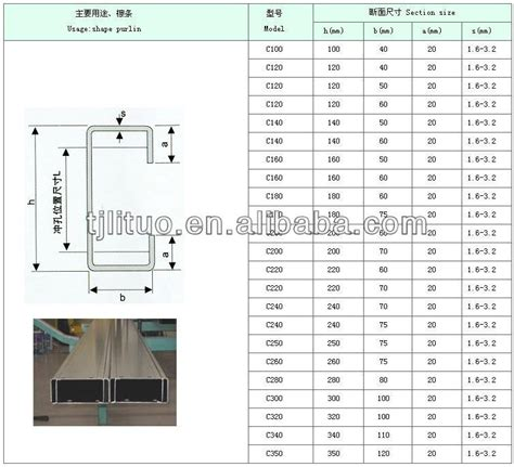 metal roofing z purlins c type channel purlin