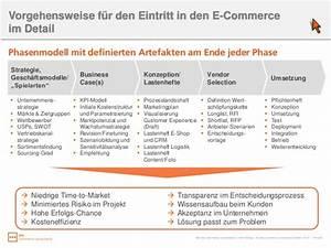 Marktpotenzial Berechnen : unternehmenspr sentation dmc commerce consultants ~ Themetempest.com Abrechnung