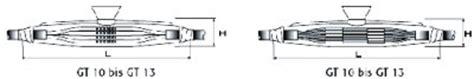 Supérieur Gaine Electrique Pour Exterieur 13 Comment Choisir Boite électrique étanche De Jonction étanche Avec Résine