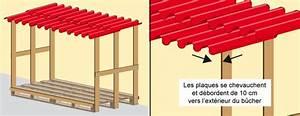 Bucher A Bois : fabriquer un b cher bois ooreka ~ Edinachiropracticcenter.com Idées de Décoration