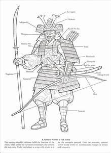 Suzuki Samurai Parts Diagram
