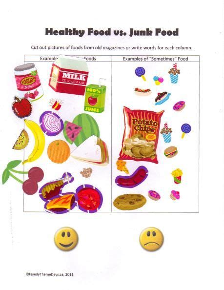 healthy food  junk food chart  stickers