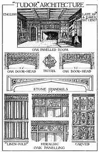 Tudor Architecture Diagram