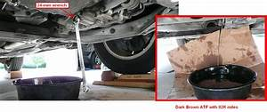Volvo S60 Gearbox Oil Level