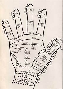 Be Healthy Be Beautiful  U2013 Hand Pressure Points